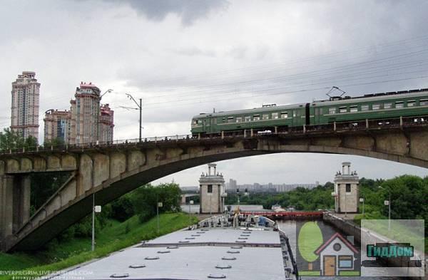 Мост Бачелиса