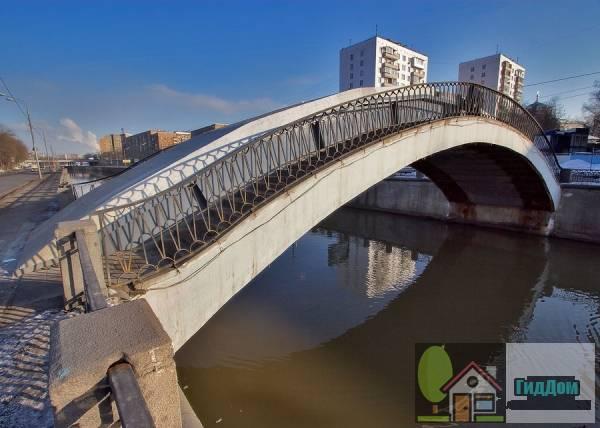 Тессинский мост пешеходный